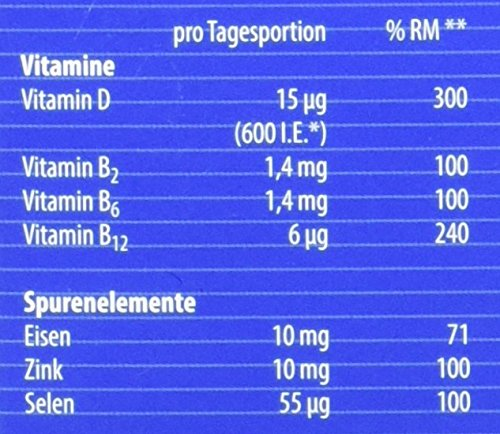 Vitaminpräparatetest Produkt orthomol veg one - 6